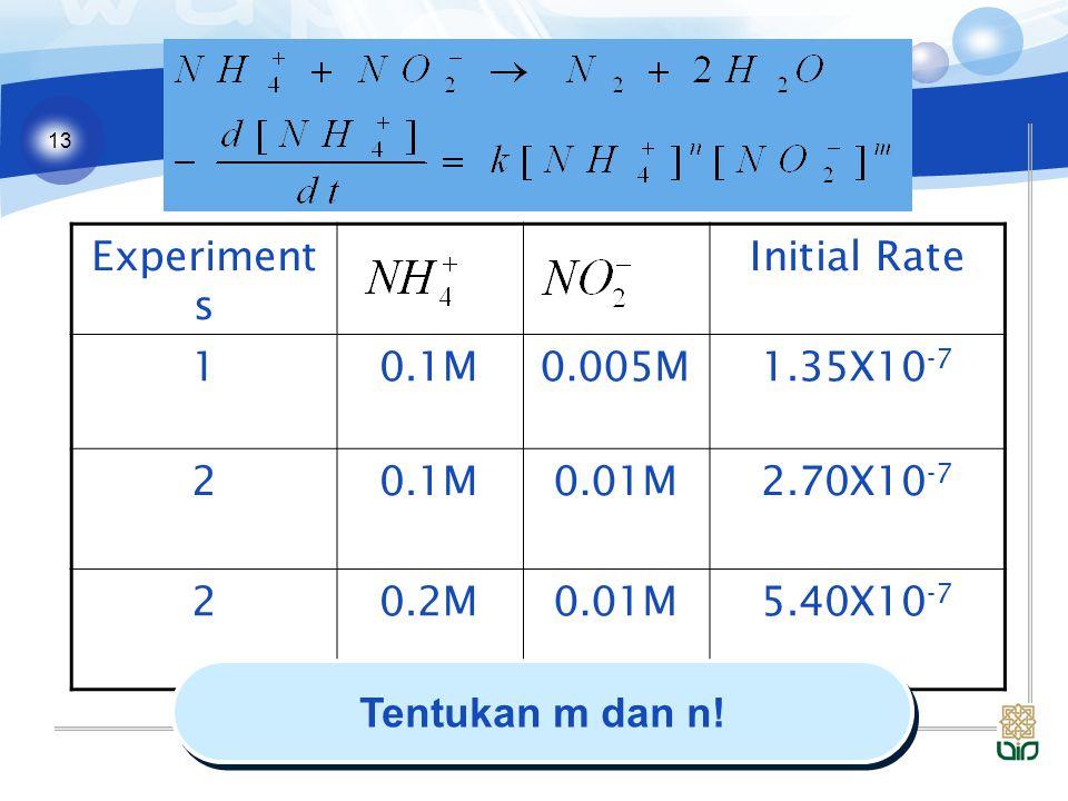 13 Experiment s Initial Rate 10.1M0.005M1.35X10 -7 20.1M0.01M2.70X10 -7 20.2M0.01M5.40X10 -7 Tentukan m dan n!