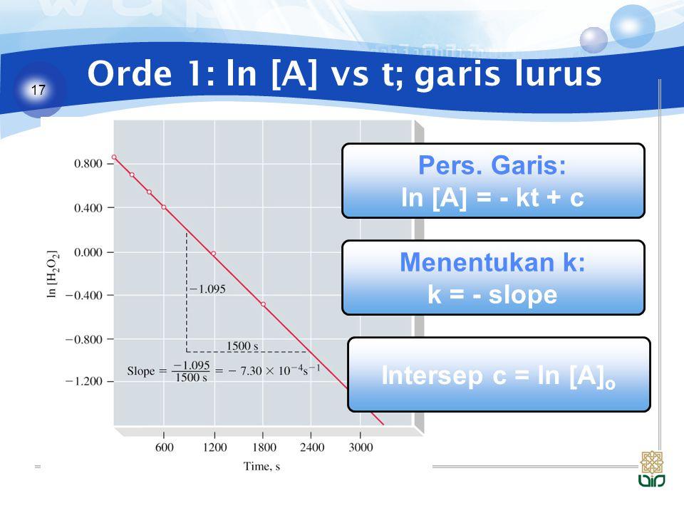 17 Orde 1: ln [A] vs t; garis lurus Pers. Garis: ln [A] = - kt + c Menentukan k: k = - slope Intersep c = ln [A] o