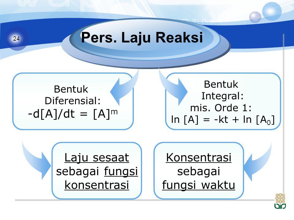 24 Bentuk Diferensial: -d[A]/dt = [A] m Pers. Laju Reaksi Bentuk Integral: mis. Orde 1: ln [A] = -kt + ln [A 0 ] Konsentrasi sebagai fungsi waktu Laju