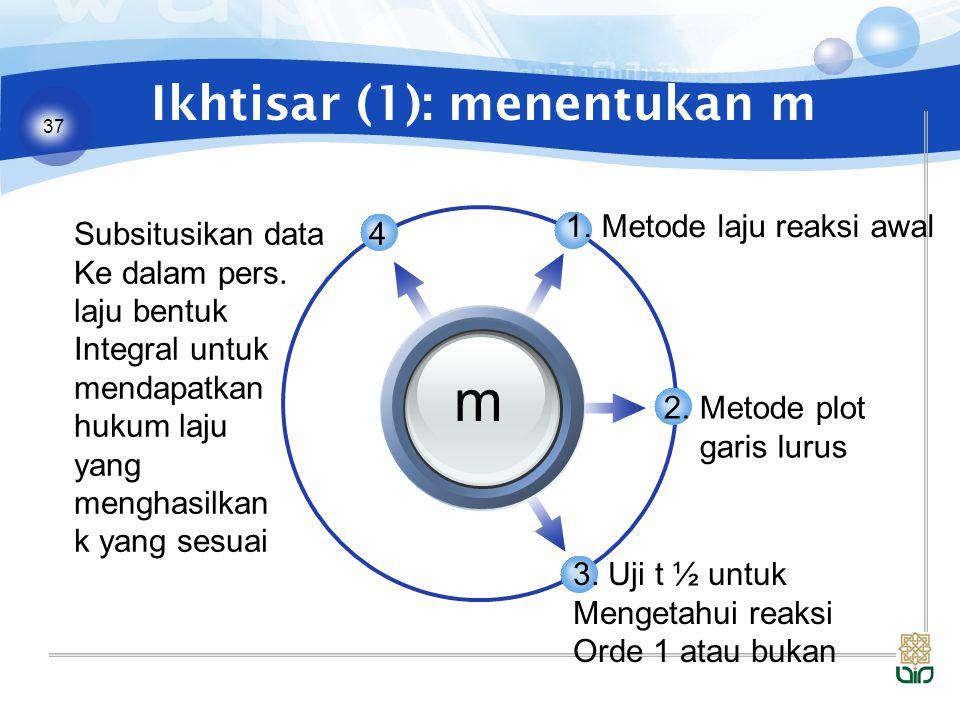 37 Ikhtisar (1): menentukan m m 1.Metode laju reaksi awal 2.Metode plot garis lurus 3.