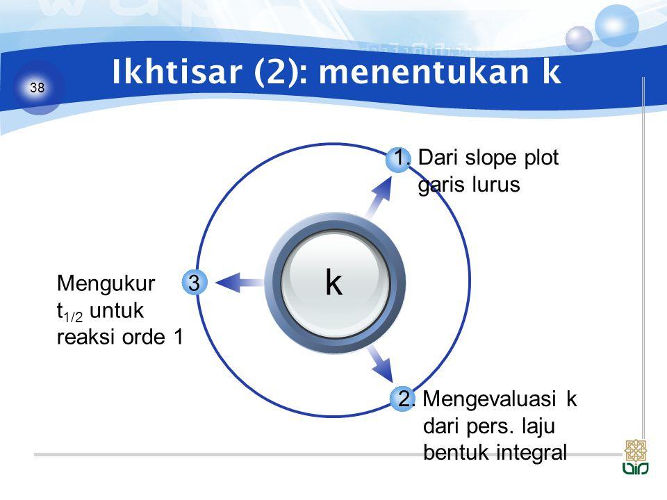 38 Ikhtisar (2): menentukan k k 1.Dari slope plot garis lurus 2. Mengevaluasi k dari pers. laju bentuk integral 3Mengukur t 1/2 untuk reaksi orde 1