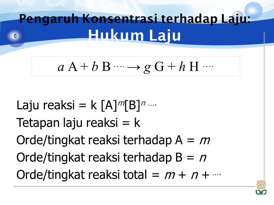 6 Pengaruh Konsentrasi terhadap Laju: Hukum Laju a A + b B …. → g G + h H …. Laju reaksi = k [A] m [B] n …. Tetapan laju reaksi = k Orde/tingkat reaks