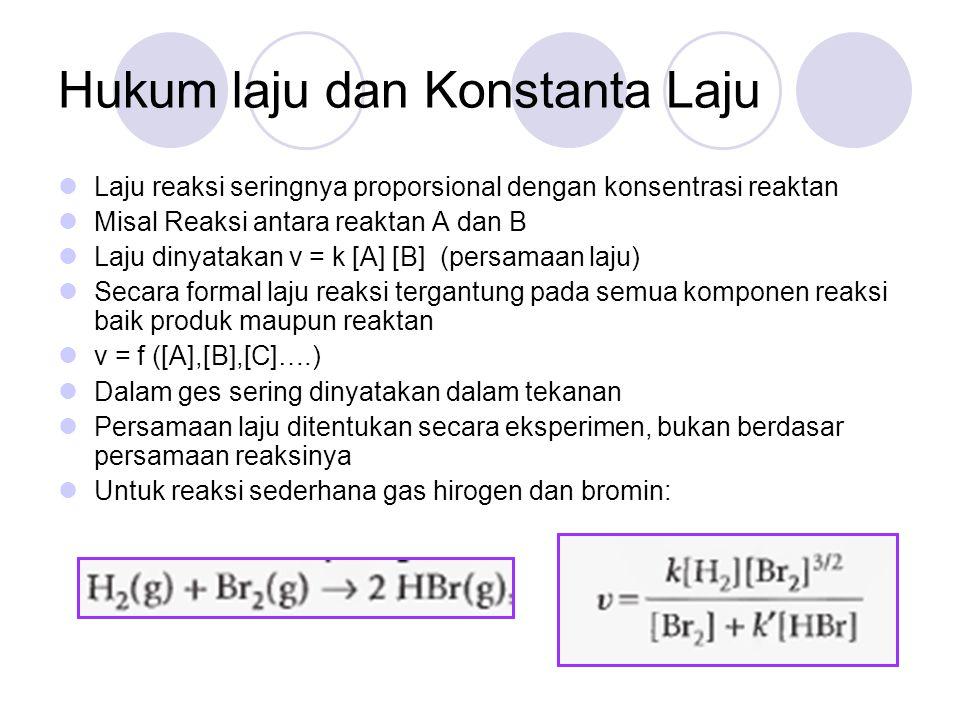 Hukum laju dan Konstanta Laju  Laju reaksi seringnya proporsional dengan konsentrasi reaktan  Misal Reaksi antara reaktan A dan B  Laju dinyatakan v = k [A] [B] (persamaan laju)  Secara formal laju reaksi tergantung pada semua komponen reaksi baik produk maupun reaktan  v = f ([A],[B],[C]….)  Dalam ges sering dinyatakan dalam tekanan  Persamaan laju ditentukan secara eksperimen, bukan berdasar persamaan reaksinya  Untuk reaksi sederhana gas hirogen dan bromin: