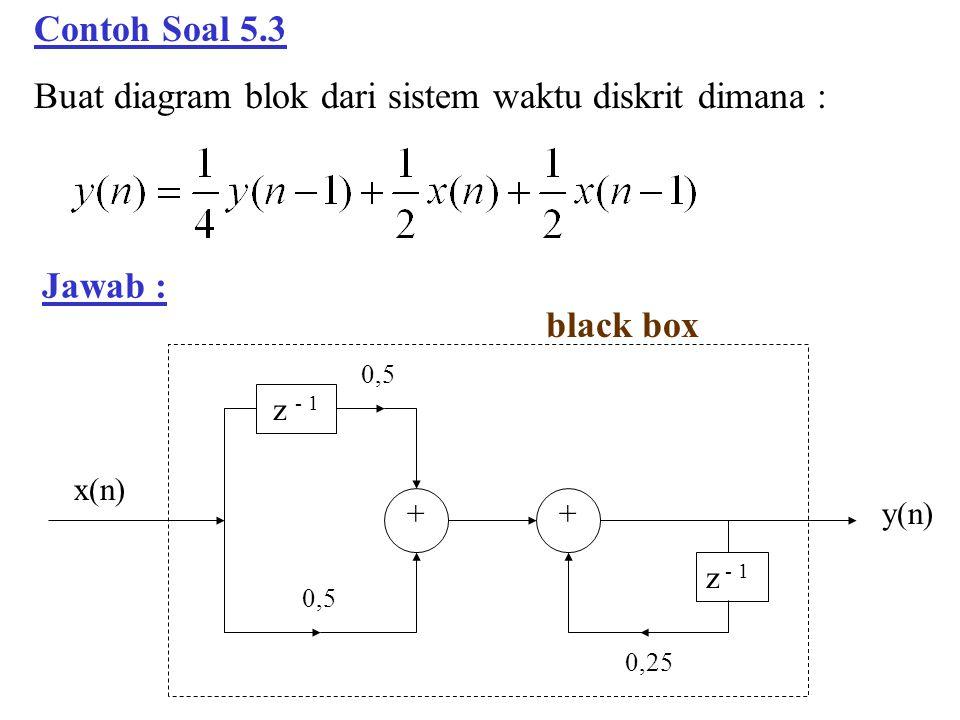 Contoh Soal 5.3 Buat diagram blok dari sistem waktu diskrit dimana : Jawab : + 0,25 x(n) + 0,5 z - 1 0,5 y(n) z - 1 black box