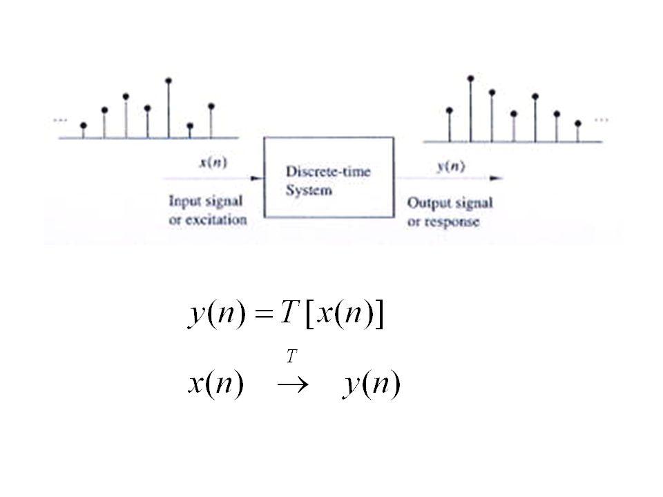Signal multiplier : Unit delay element : x x 1 (n) x 2 (n) y(n) = x 1 (n)x 2 (n) z - 1 x(n)y(n) = x(n –1) z x(n)y(n) = x(n +1)