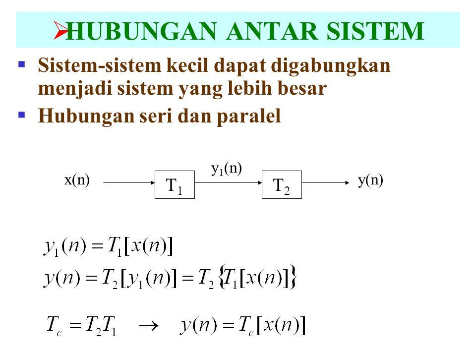  HUBUNGAN ANTAR SISTEM  Sistem-sistem kecil dapat digabungkan menjadi sistem yang lebih besar  Hubungan seri dan paralel T1T1 x(n)y(n) T2T2 y 1 (n)