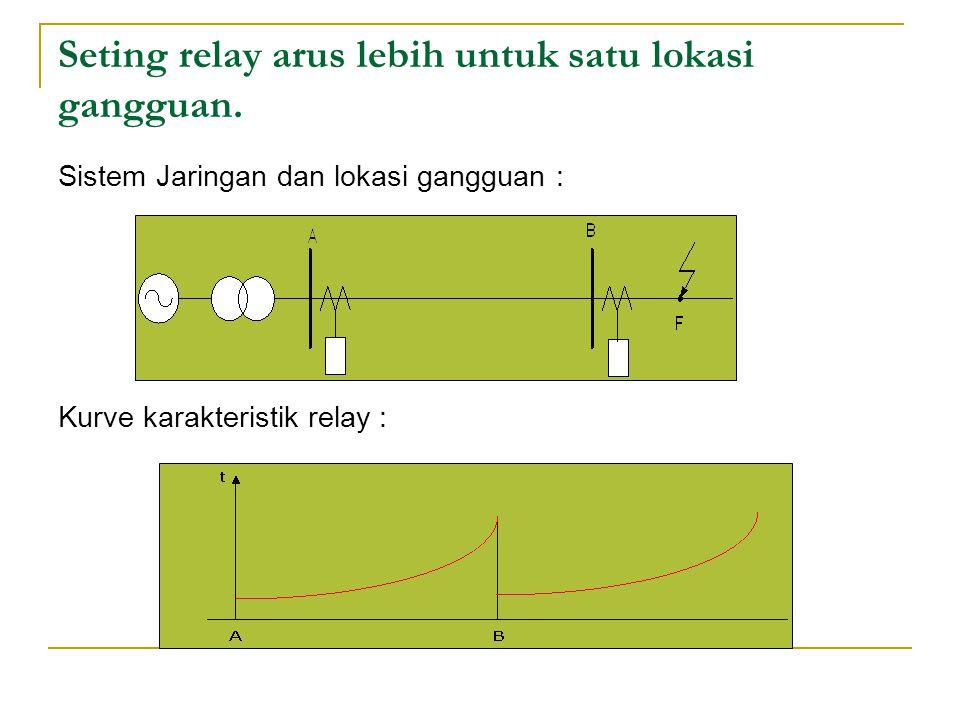 Seting relay arus lebih untuk satu lokasi gangguan. Sistem Jaringan dan lokasi gangguan : Kurve karakteristik relay :