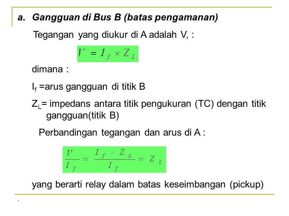 a.Gangguan di Bus B (batas pengamanan) Tegangan yang diukur di A adalah V, : dimana : I f =arus gangguan di titik B Z L = impedans antara titik penguk