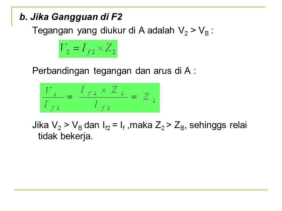 b. Jika Gangguan di F2 Tegangan yang diukur di A adalah V 2 > V B : Perbandingan tegangan dan arus di A : Jika V 2 > V B dan I f2 = I f,maka Z 2 > Z B