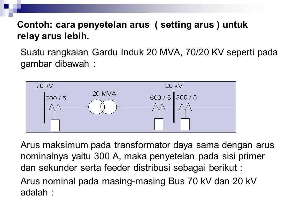 Contoh: cara penyetelan arus ( setting arus ) untuk relay arus lebih. Suatu rangkaian Gardu Induk 20 MVA, 70/20 KV seperti pada gambar dibawah : Arus