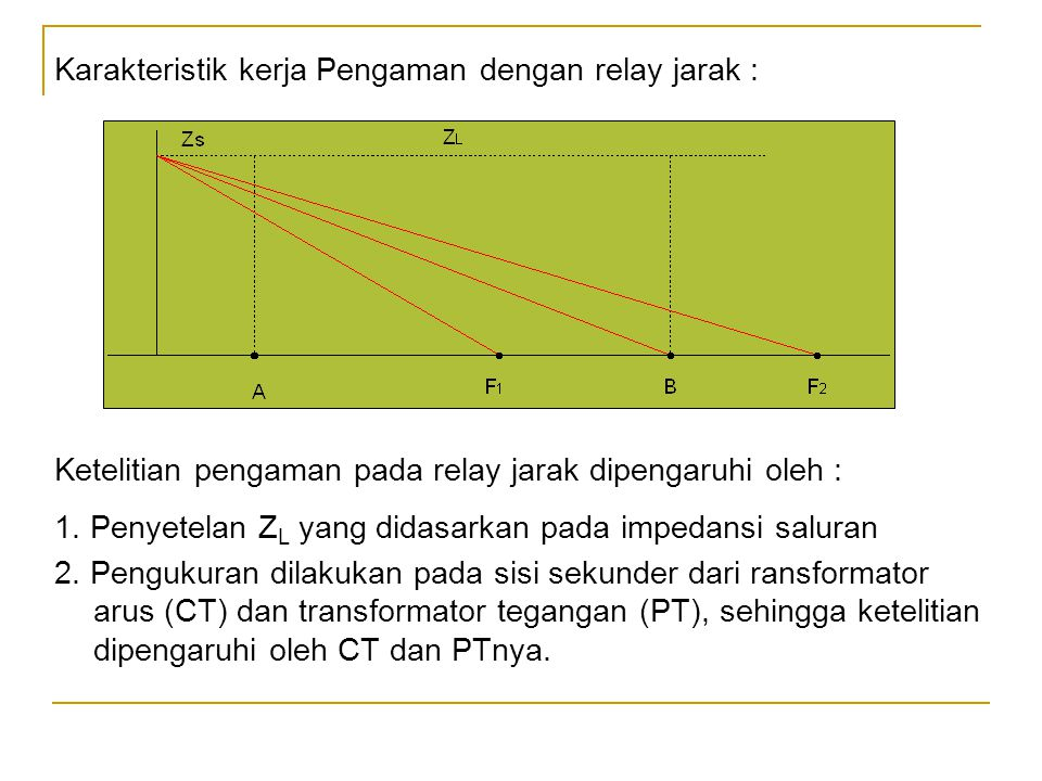 Karakteristik kerja Pengaman dengan relay jarak : Ketelitian pengaman pada relay jarak dipengaruhi oleh : 1. Penyetelan Z L yang didasarkan pada imped