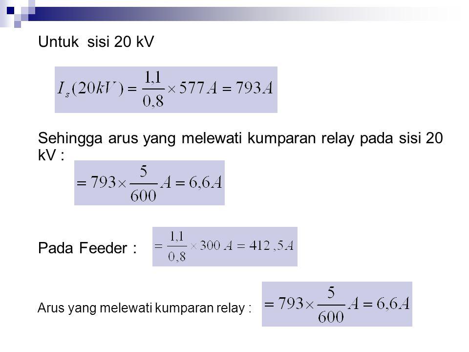 Untuk sisi 20 kV Sehingga arus yang melewati kumparan relay pada sisi 20 kV : Pada Feeder : Arus yang melewati kumparan relay :