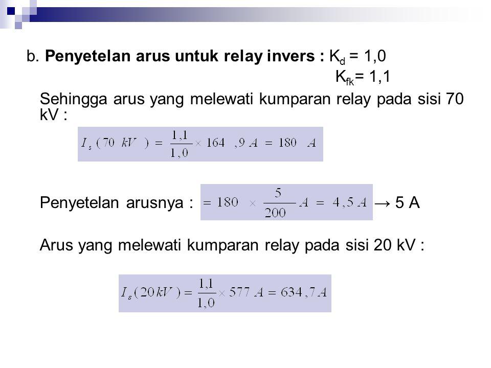 b. Penyetelan arus untuk relay invers : K d = 1,0 K fk = 1,1 Sehingga arus yang melewati kumparan relay pada sisi 70 kV : Penyetelan arusnya : → 5 A A