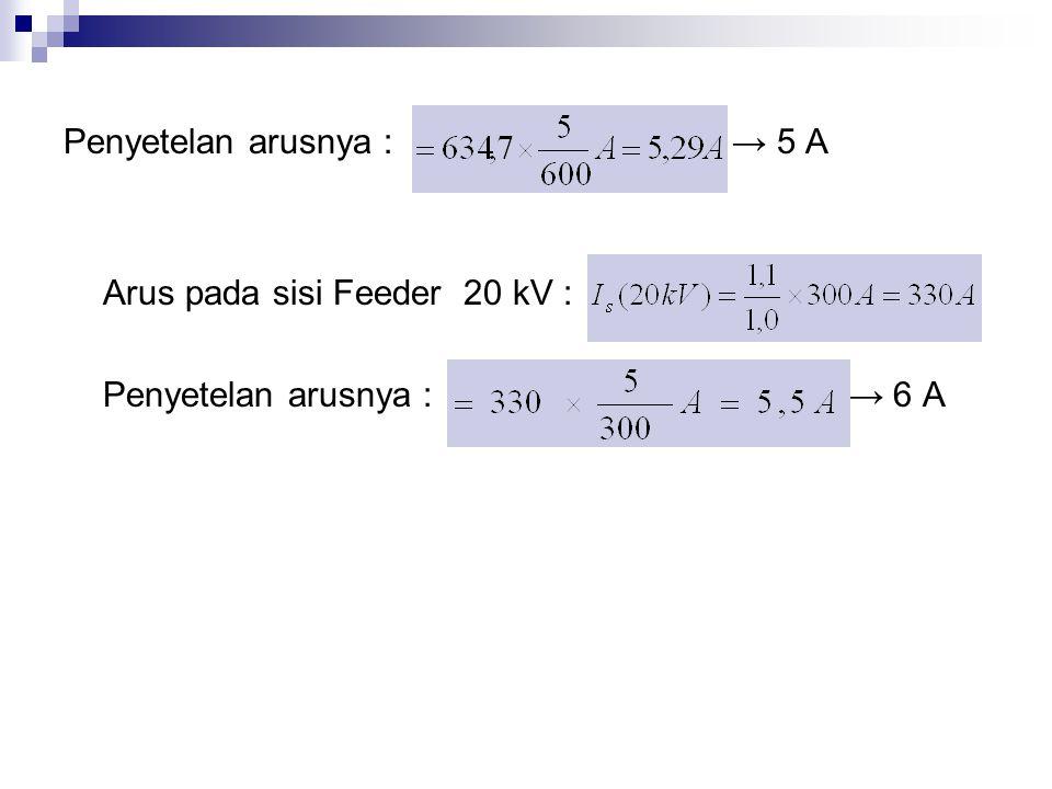 Penyetelan arusnya : → 5 A Arus pada sisi Feeder 20 kV : Penyetelan arusnya : → 6 A