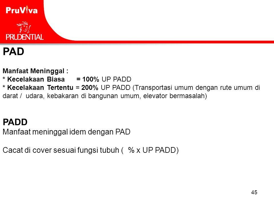 45 PAD Manfaat Meninggal : * Kecelakaan Biasa = 100% UP PADD * Kecelakaan Tertentu = 200% UP PADD (Transportasi umum dengan rute umum di darat / udara