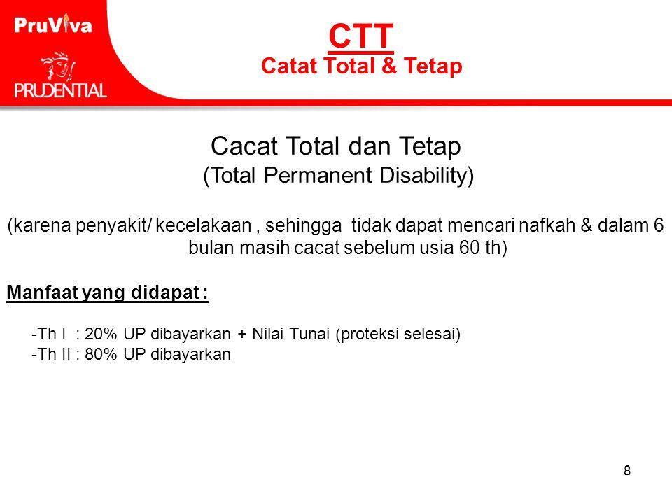 8 Cacat Total dan Tetap (Total Permanent Disability) (karena penyakit/ kecelakaan, sehingga tidak dapat mencari nafkah & dalam 6 bulan masih cacat seb