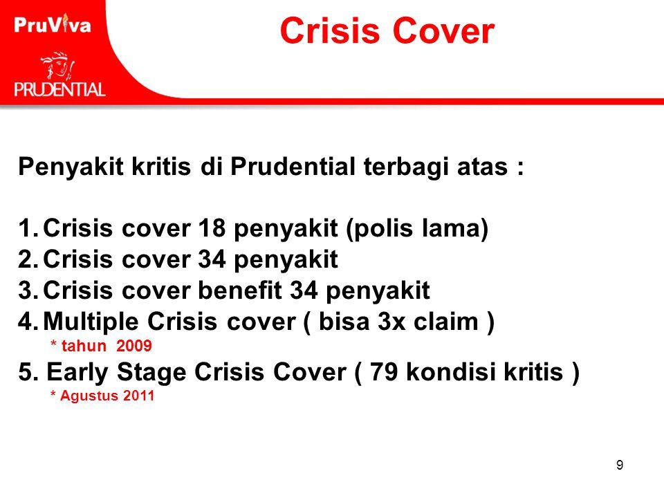 9 Crisis Cover Penyakit kritis di Prudential terbagi atas : 1.Crisis cover 18 penyakit (polis lama) 2.Crisis cover 34 penyakit 3.Crisis cover benefit