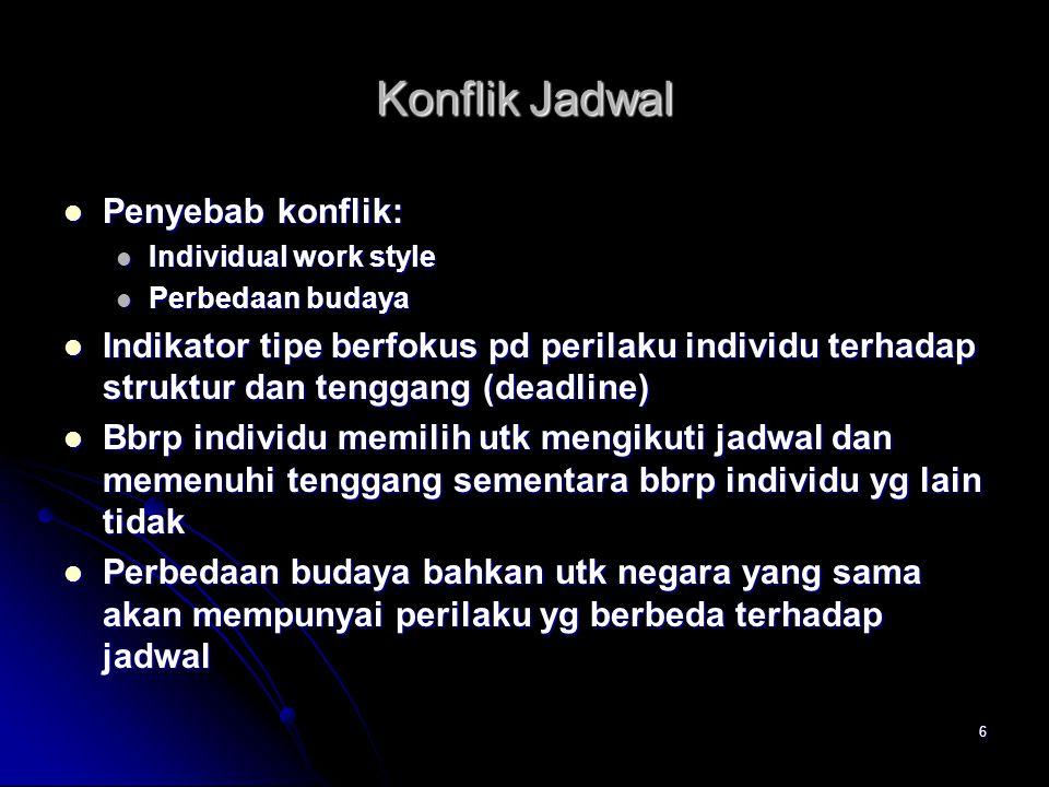 6 Konflik Jadwal  Penyebab konflik:  Individual work style  Perbedaan budaya  Indikator tipe berfokus pd perilaku individu terhadap struktur dan t