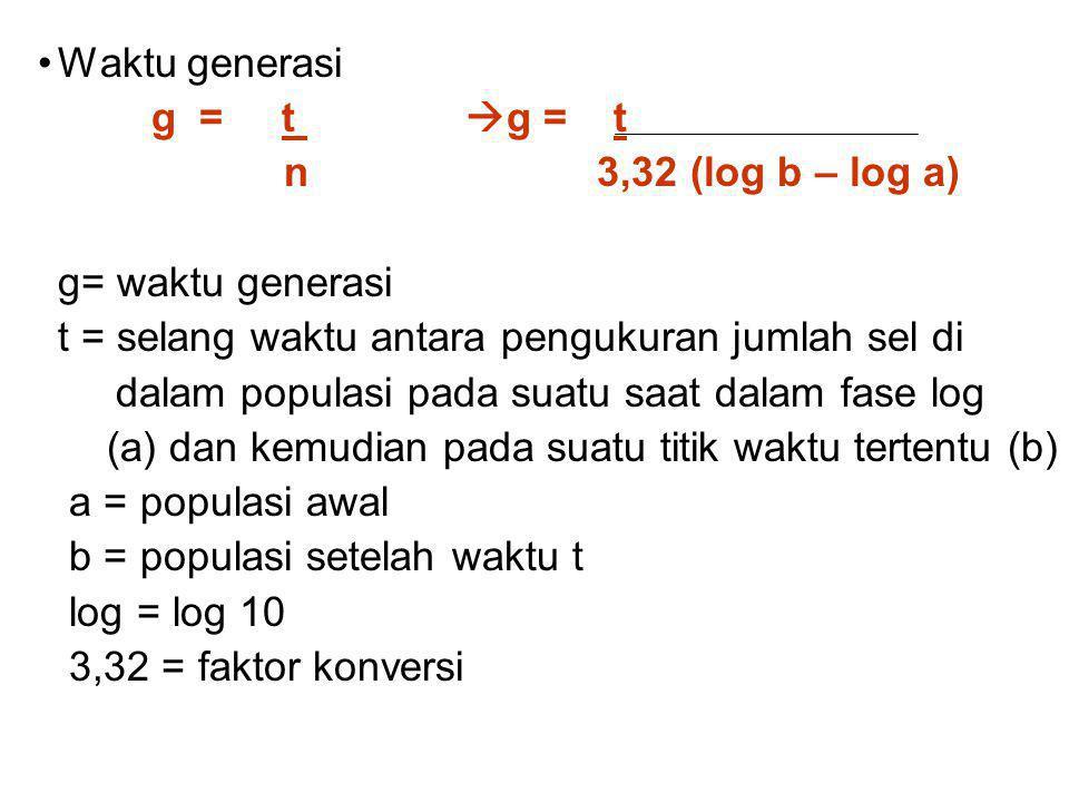 Waktu generasi dan kecepatan pertumbuhan •Waktu generasi (g) –Waktu yang dibutuhkan oleh suatu populasi untuk bertambah secara teratur menjadi dua kali lipat •Dihitung secara langsung dari grafik kurva pertumbuhan di fase logaritma •GT = t (OD 0,4) – t (OD 0,2) •Secara langsung dengan penghitungan sel (CFU) •g = t log 2 g = t log b – log a 3,3 log (b/a) •Kecepatan pertumbuhan (k) Jumlah generasi per satuan waktu K = n/tn = 3.3 (log b – log a)