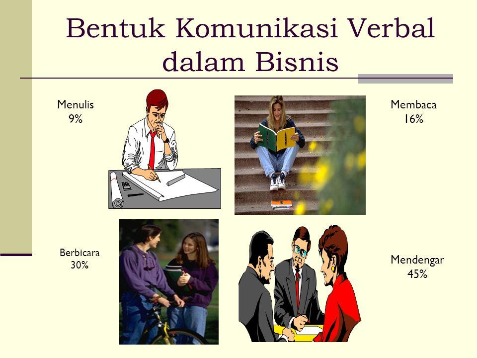 Bentuk Komunikasi Verbal dalam Bisnis Menulis 9% Berbicara 30% Membaca 16% Mendengar 45%