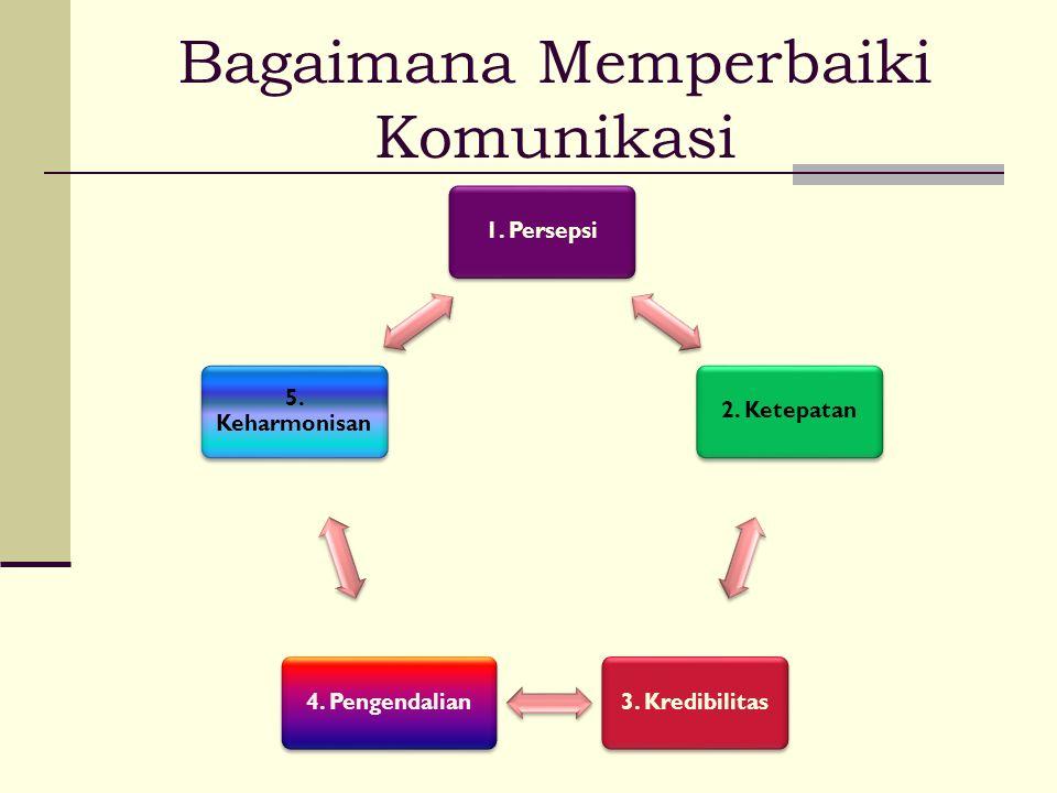 Bagaimana Memperbaiki Komunikasi 1. Persepsi2. Ketepatan3. Kredibilitas4. Pengendalian 5. Keharmonisan