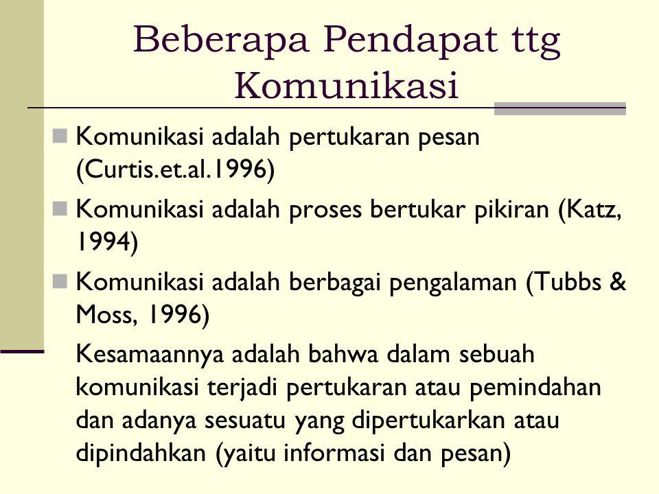Apa Alasan Orang Berkomunikasi.1. Perlunya memberikan dan diberikan pesan (informasi) 2.