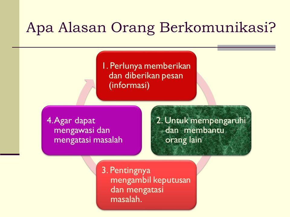 Apa Alasan Orang Berkomunikasi? 1. Perlunya memberikan dan diberikan pesan (informasi) 2. Untuk mempengaruhi dan membantu orang lain 3. Pentingnya men