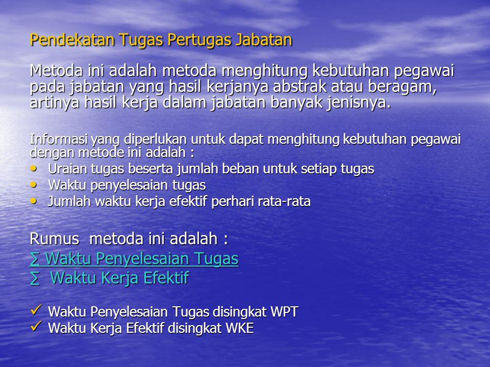 Contoh : Jabatan : Pengadministrasian Umum No.Uraian Tugas BebanKerjaSKRWPT 1.
