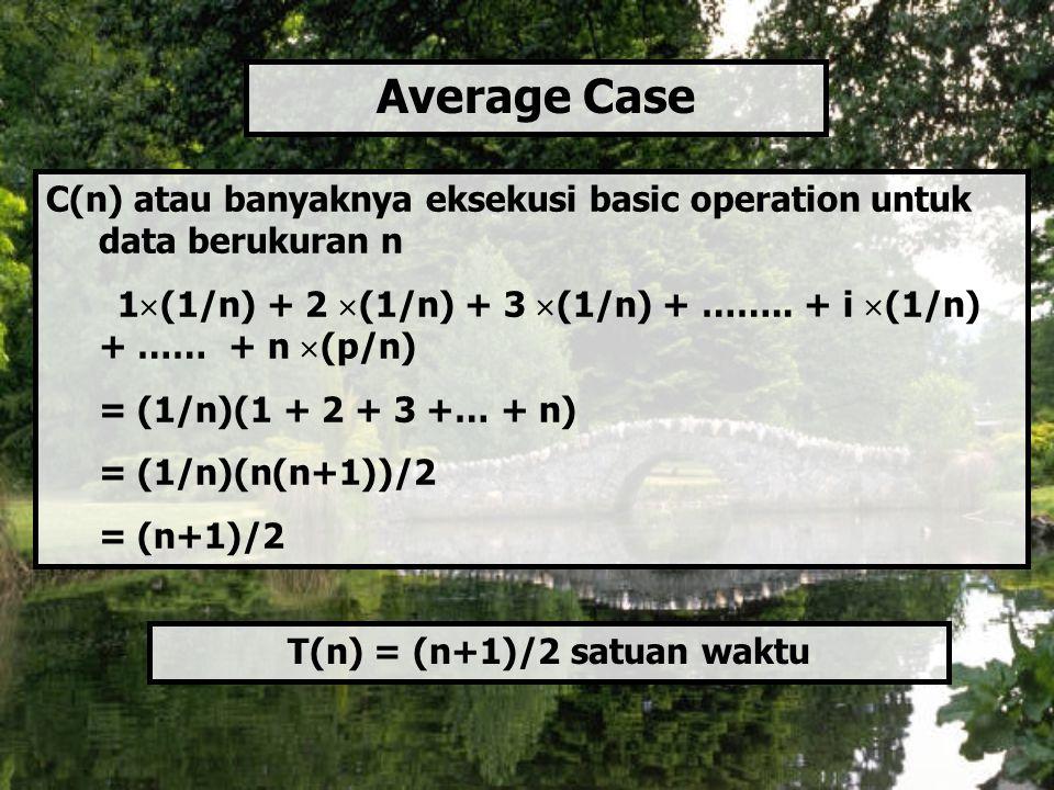 C(n) atau banyaknya eksekusi basic operation untuk data berukuran n 1  (1/n) + 2  (1/n) + 3  (1/n) + …….. + i  (1/n) + …… + n  (p/n) = (1/n)(1 +