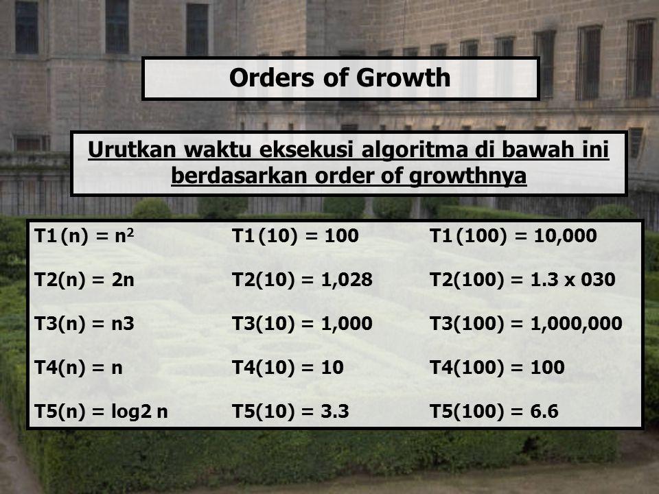 Orders of Growth Urutkan waktu eksekusi algoritma di bawah ini berdasarkan order of growthnya T1 (n) = n 2 T1 (10) = 100 T1 (100) = 10,000 T2(n) = 2nT