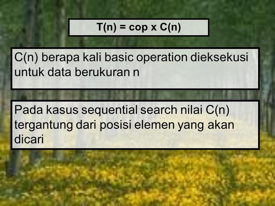 C(n) berapa kali basic operation dieksekusi untuk data berukuran n T(n) = cop x C(n) Pada kasus sequential search nilai C(n) tergantung dari posisi el