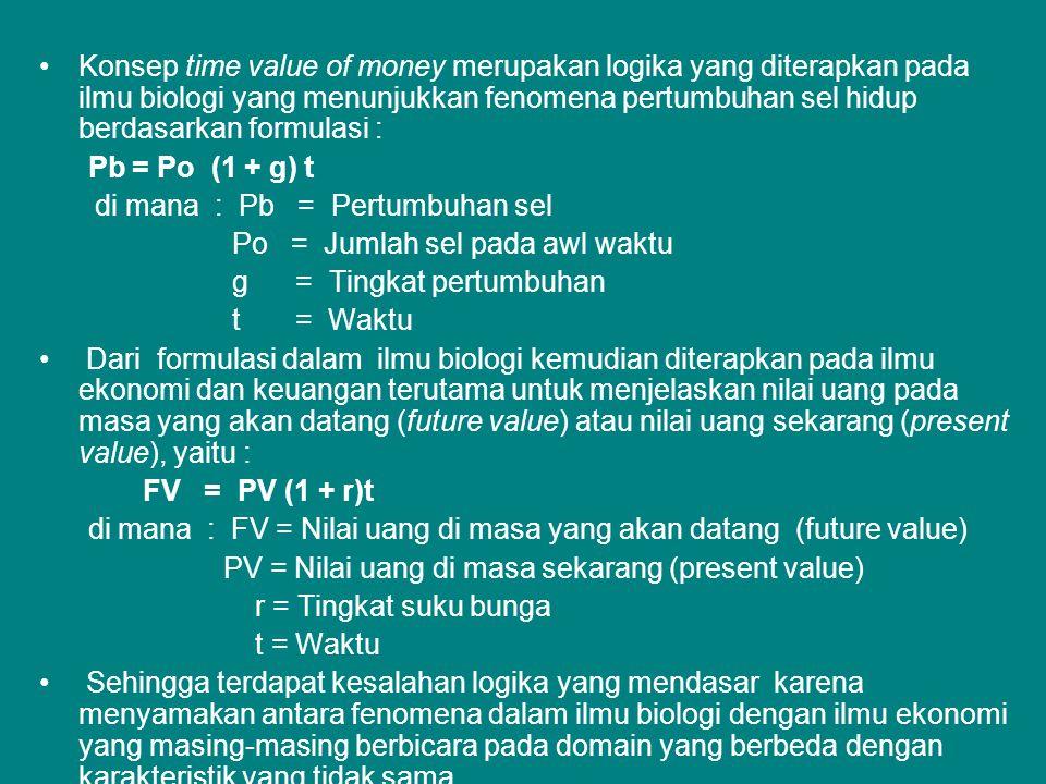 •Konsep time value of money merupakan logika yang diterapkan pada ilmu biologi yang menunjukkan fenomena pertumbuhan sel hidup berdasarkan formulasi : Pb = Po (1 + g) t di mana : Pb = Pertumbuhan sel Po = Jumlah sel pada awl waktu g = Tingkat pertumbuhan t = Waktu • Dari formulasi dalam ilmu biologi kemudian diterapkan pada ilmu ekonomi dan keuangan terutama untuk menjelaskan nilai uang pada masa yang akan datang (future value) atau nilai uang sekarang (present value), yaitu : FV = PV (1 + r)t di mana : FV = Nilai uang di masa yang akan datang (future value) PV = Nilai uang di masa sekarang (present value) r = Tingkat suku bunga t = Waktu • Sehingga terdapat kesalahan logika yang mendasar karena menyamakan antara fenomena dalam ilmu biologi dengan ilmu ekonomi yang masing-masing berbicara pada domain yang berbeda dengan karakteristik yang tidak sama.