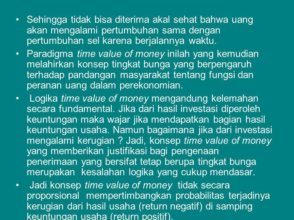 •Sehingga tidak bisa diterima akal sehat bahwa uang akan mengalami pertumbuhan sama dengan pertumbuhan sel karena berjalannya waktu.