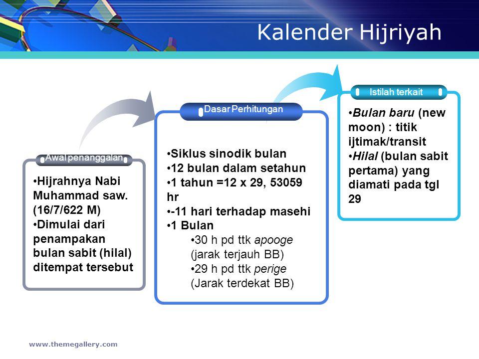 Kalender Masehi www.themegallery.com PPer Dasar Perhitungan Disempurnakan Awal penanggalan •Kelahiran Nabi Isa as.