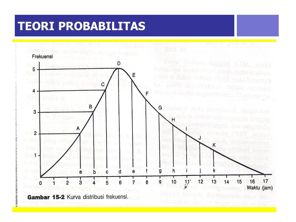 TEORI PROBABILITAS  Pada dasarnya teori probabilitas bermaksud mengkaji dan mengukur ketidakpastian (uncertainty) serta mencoba menjelaskan secara ku