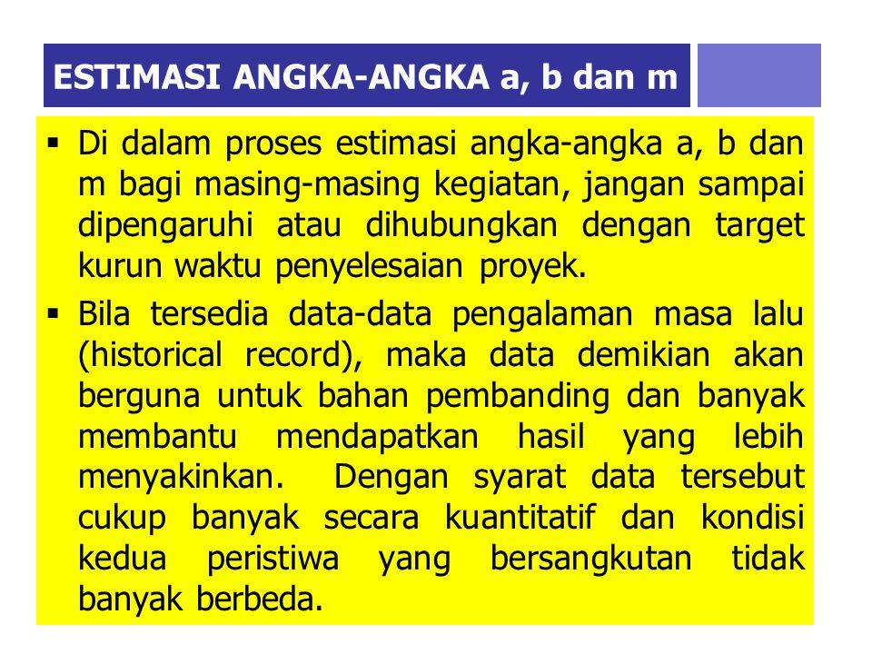 ESTIMASI ANGKA-ANGKA a, b dan m  Sama halnya dengan CPM, maka mengingat besarnya pengaruh angka-angka a, b dan m dalam metode PERT, maka beberapa hal