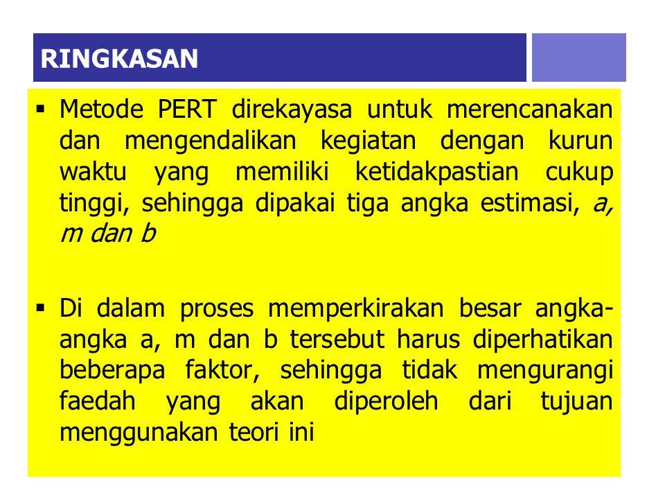 PERBANDINGAN PERT VS CPM NoFENOMENACPMPERT 1Estimasi kurun waktu kegiatanDeterministik, satu angka Probabilistik, tiga angka 2Arah oreintasiKe kegiata