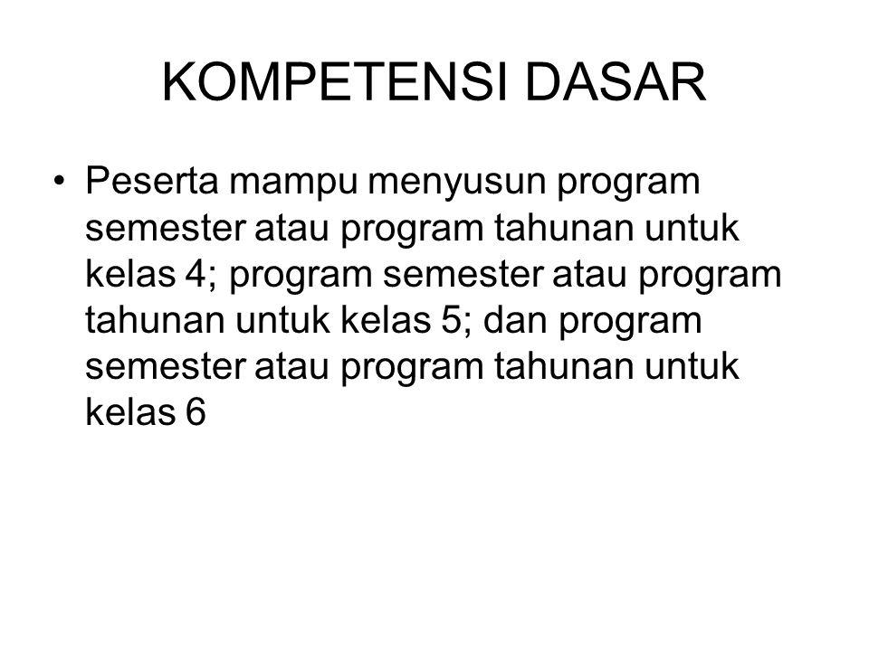KOMPETENSI DASAR •Peserta mampu menyusun program semester atau program tahunan untuk kelas 4; program semester atau program tahunan untuk kelas 5; dan