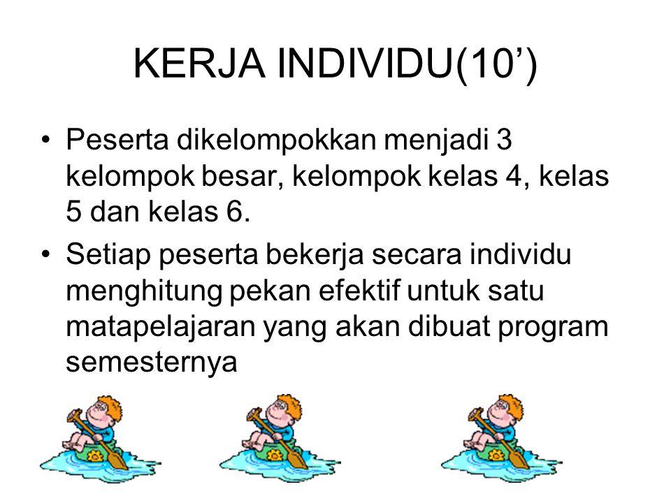 KERJA INDIVIDU(10') •Peserta dikelompokkan menjadi 3 kelompok besar, kelompok kelas 4, kelas 5 dan kelas 6. •Setiap peserta bekerja secara individu me