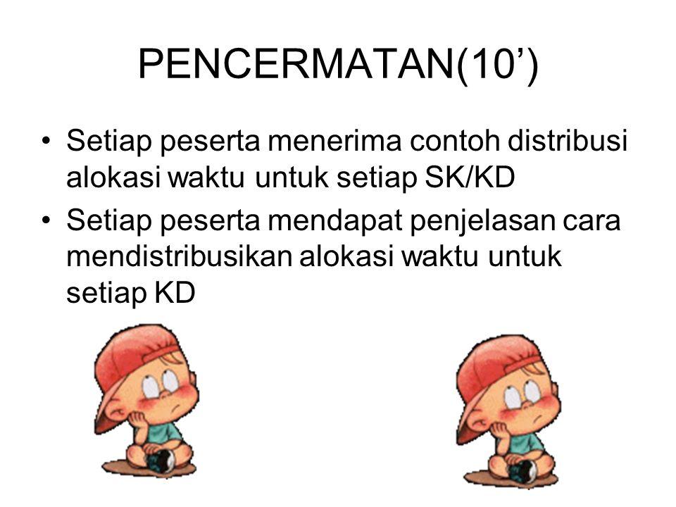 PENCERMATAN(10') •Setiap peserta menerima contoh distribusi alokasi waktu untuk setiap SK/KD •Setiap peserta mendapat penjelasan cara mendistribusikan