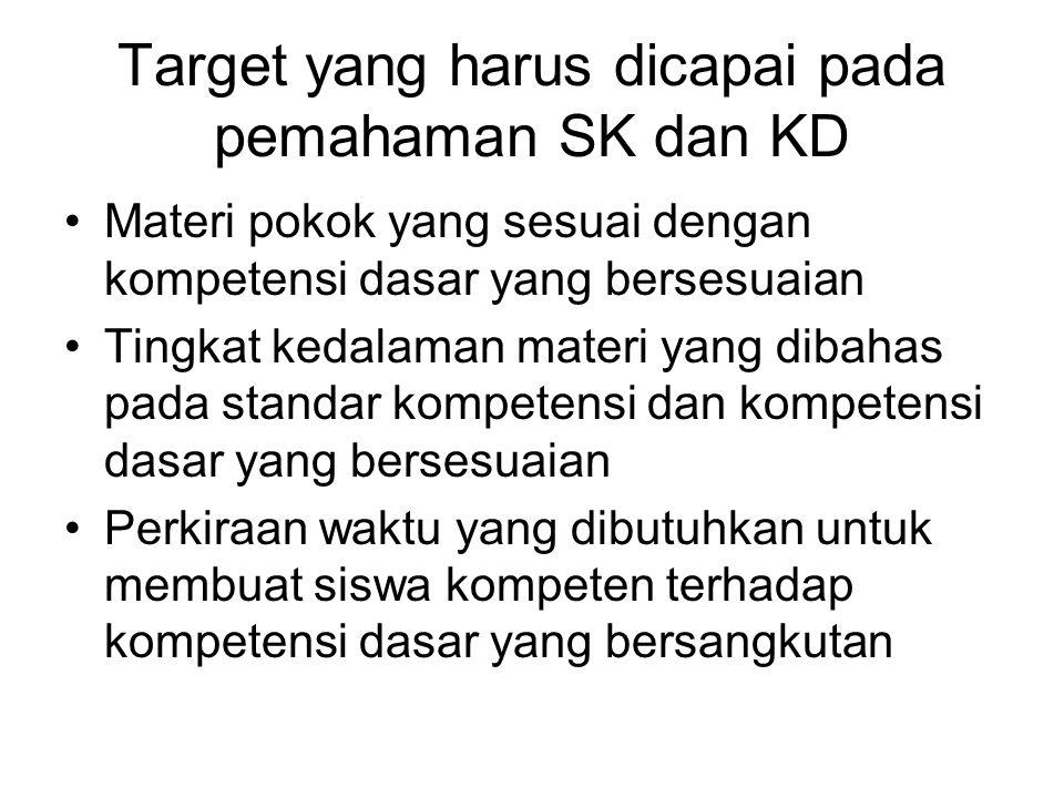 Target yang harus dicapai pada pemahaman SK dan KD •Materi pokok yang sesuai dengan kompetensi dasar yang bersesuaian •Tingkat kedalaman materi yang d
