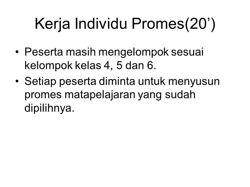 Kerja Individu Promes(20') •Peserta masih mengelompok sesuai kelompok kelas 4, 5 dan 6. •Setiap peserta diminta untuk menyusun promes matapelajaran ya