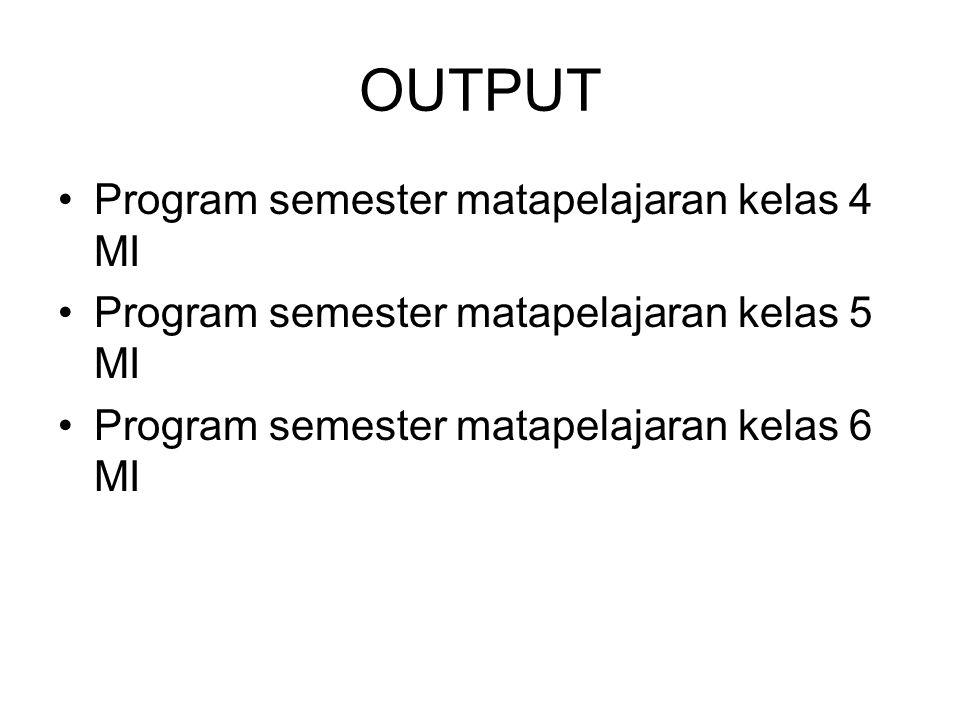 OUTPUT •Program semester matapelajaran kelas 4 MI •Program semester matapelajaran kelas 5 MI •Program semester matapelajaran kelas 6 MI