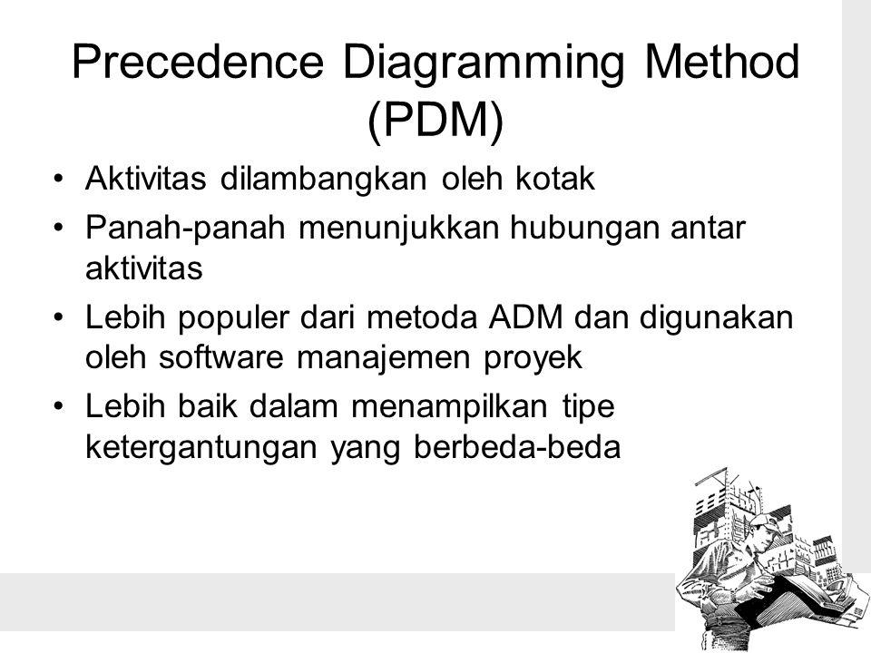 Precedence Diagramming Method (PDM) •Aktivitas dilambangkan oleh kotak •Panah-panah menunjukkan hubungan antar aktivitas •Lebih populer dari metoda ADM dan digunakan oleh software manajemen proyek •Lebih baik dalam menampilkan tipe ketergantungan yang berbeda-beda