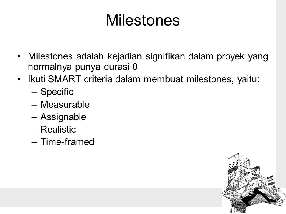 Milestones •Milestones adalah kejadian signifikan dalam proyek yang normalnya punya durasi 0 •Ikuti SMART criteria dalam membuat milestones, yaitu: –Specific –Measurable –Assignable –Realistic –Time-framed