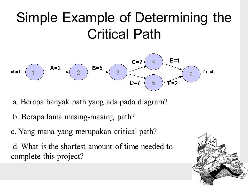 Simple Example of Determining the Critical Path a. Berapa banyak path yang ada pada diagram? b. Berapa lama masing-masing path? c. Yang mana yang meru