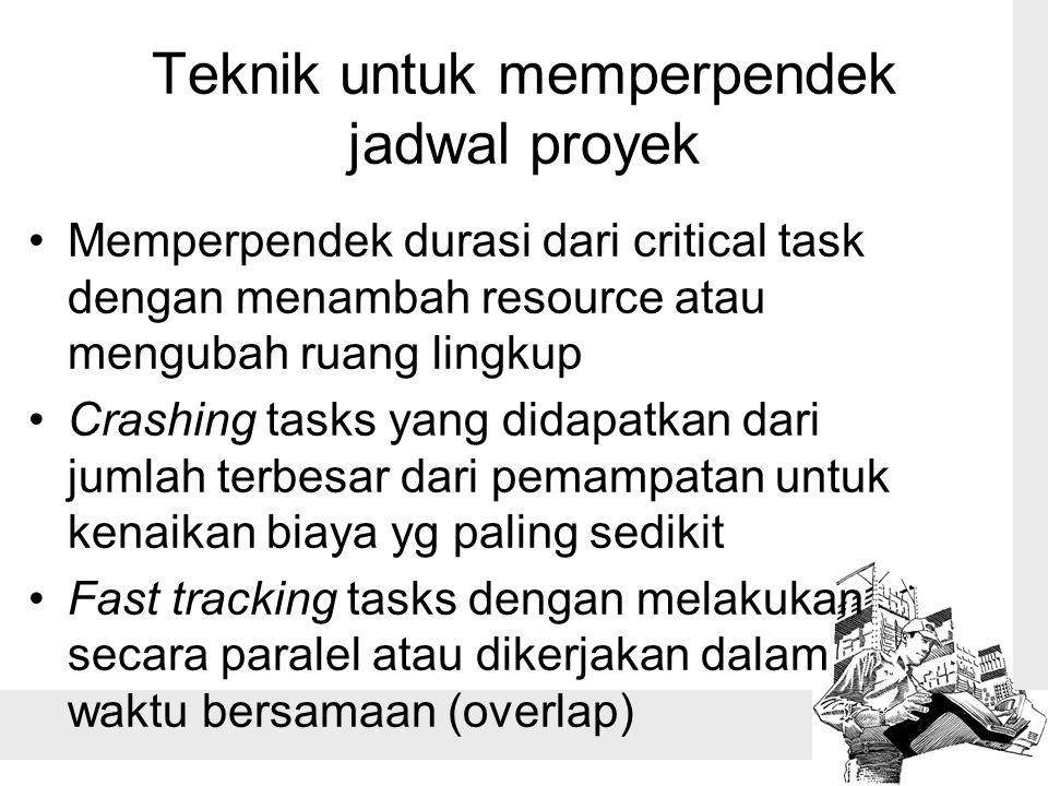 Teknik untuk memperpendek jadwal proyek •Memperpendek durasi dari critical task dengan menambah resource atau mengubah ruang lingkup •Crashing tasks y