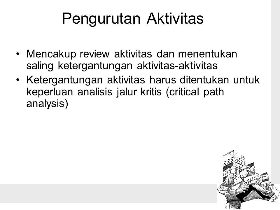Pengurutan Aktivitas •Mencakup review aktivitas dan menentukan saling ketergantungan aktivitas-aktivitas •Ketergantungan aktivitas harus ditentukan untuk keperluan analisis jalur kritis (critical path analysis)