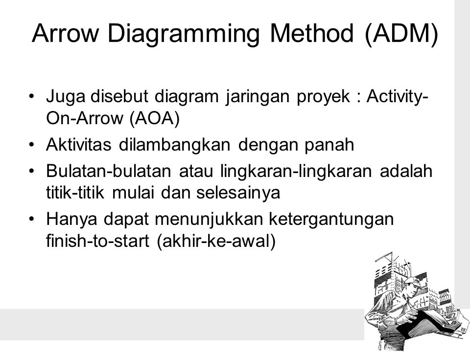 Arrow Diagramming Method (ADM) •Juga disebut diagram jaringan proyek : Activity- On-Arrow (AOA) •Aktivitas dilambangkan dengan panah •Bulatan-bulatan atau lingkaran-lingkaran adalah titik-titik mulai dan selesainya •Hanya dapat menunjukkan ketergantungan finish-to-start (akhir-ke-awal)