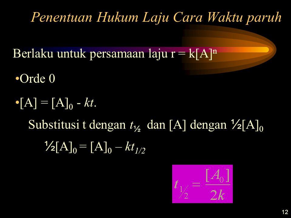 12 Penentuan Hukum Laju Cara Waktu paruh Berlaku untuk persamaan laju r = k[A] n •Orde 0 •[A] = [A] 0 - kt. Substitusi t dengan t ½ dan [A] dengan ½ [